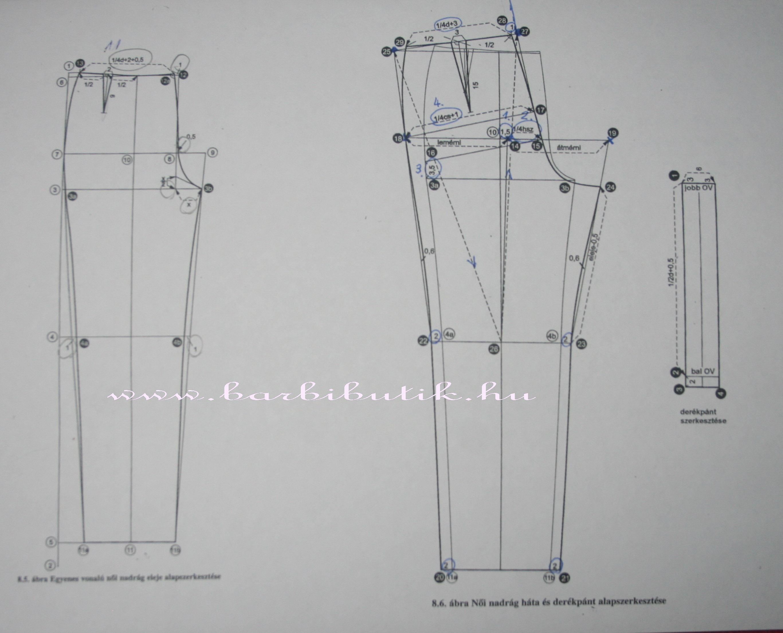 Nadrág szabásminta letölthető – Konyhai eszközök f0e92fa11c